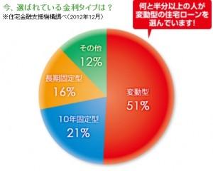 Baidu IME_2013-2-5_9-30-6